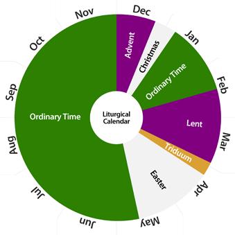 Catholic Church Calendar 2020 Liturgical Calendar | Red Deer Catholic Regional Schools