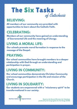 Six Tasks of Catechesis Poster
